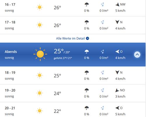 Wettervorhersage: Strahlender Sonnenschein beim 5. AOK Firmenlauf Rastatt