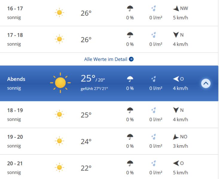 Wetter De Rastatt